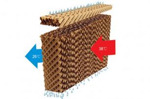 降温水帘工作原理是什么样的呢?